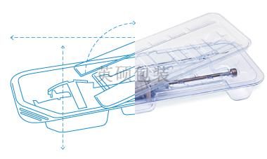 为什么医疗器械包装的尺寸必须要与器械相匹配